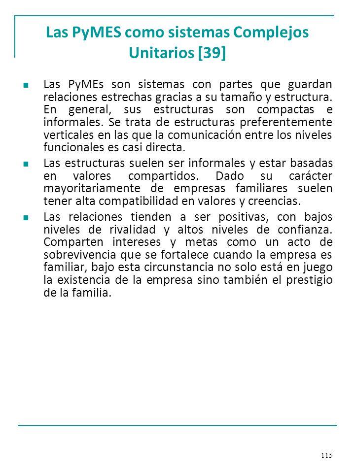 Las PyMES como sistemas Complejos Unitarios [39]